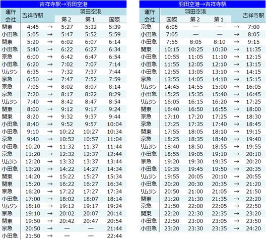 20181120吉羽線時刻表.png