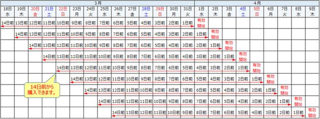 定期券はお早めにカレンダー(2020春).png