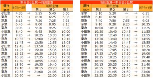 20200421新羽線運休ダイヤ2.png