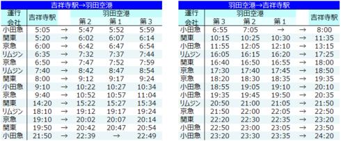 20200421吉羽線運休ダイヤ2.png