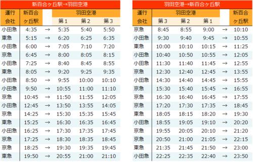 20200916新羽線時刻表.png
