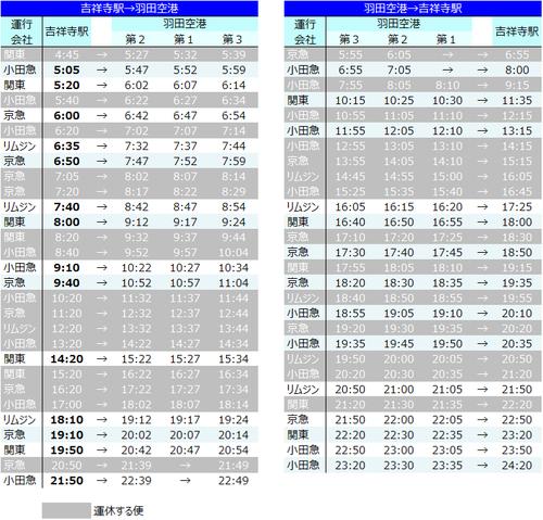 吉羽線20210201.png