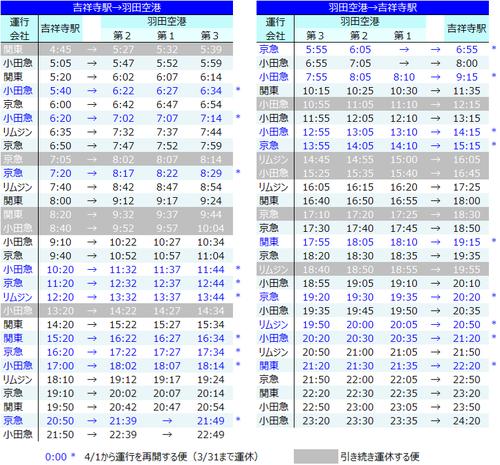 吉羽線20210401.png