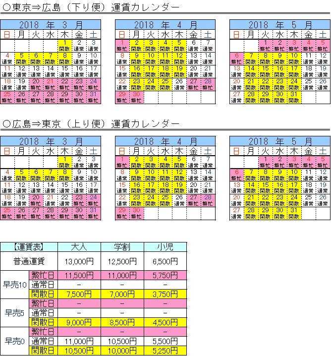 201803-05カレンダー.png