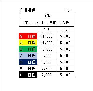 運賃1.jpg