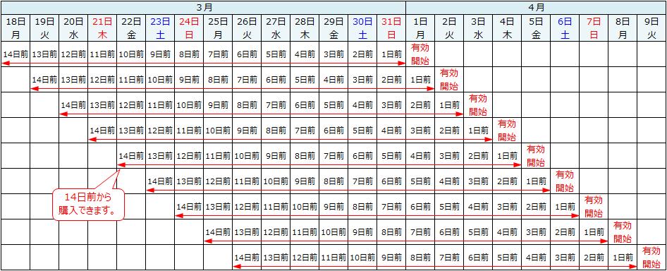 券 バス 値段 定期