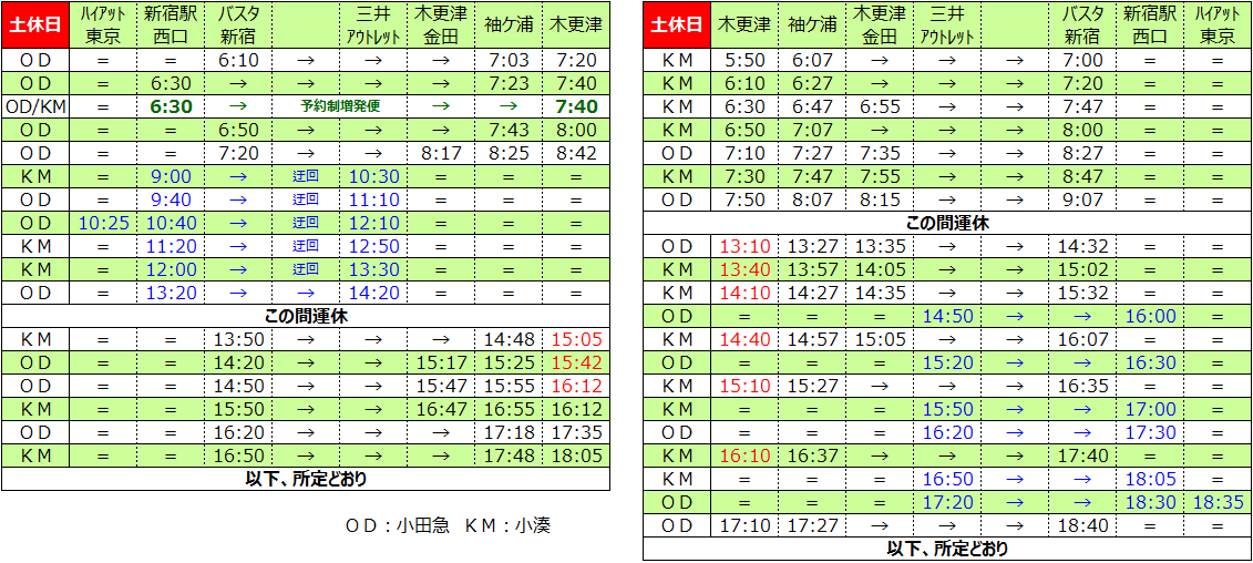 http://www.odakyubus.co.jp/news/item/9c7d4027a33c6982d15376ae29619e7cde40aff2.png