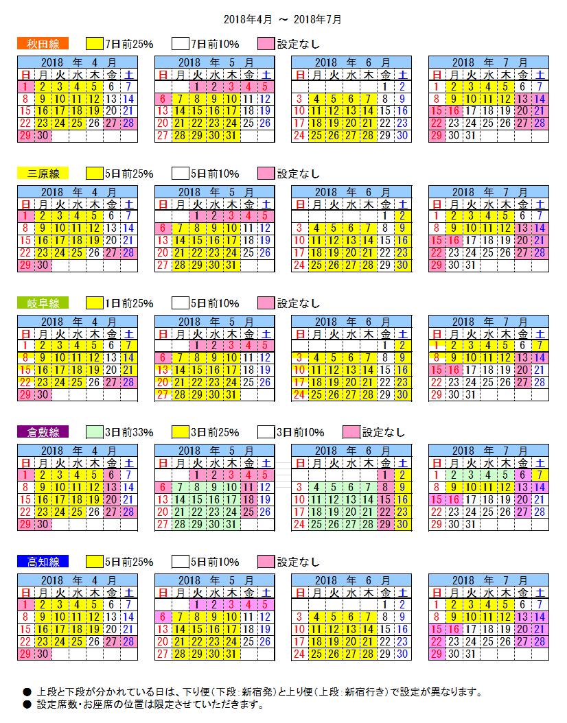 早トク201804-7.png